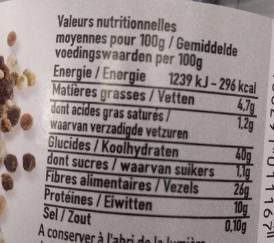 Mélange De Poivre Spécial Moulin - Informations nutritionnelles - fr