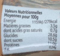 Moulin poivre saveur - Informations nutritionnelles - fr