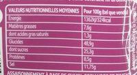 Melange Malin Guacamole Mexicain - Nutrition facts