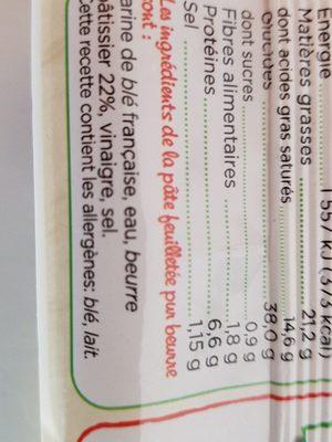 Pâte feuilletée - Ingredients