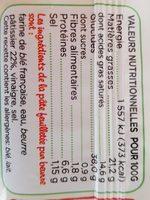 Pâte feuilletée - Nutrition facts