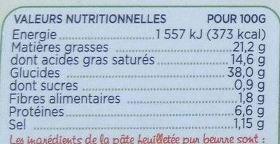 Ptes Feuilletées Pur Beurre - Informations nutritionnelles