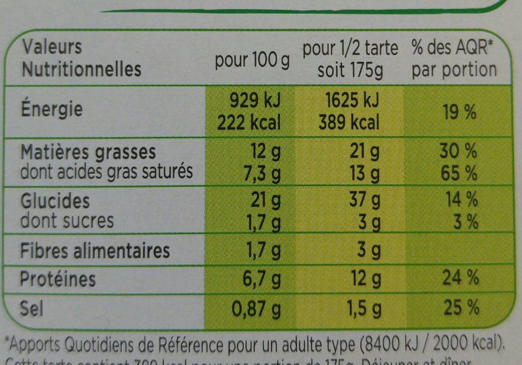 Tarte Chèvre Epinards - Informations nutritionnelles