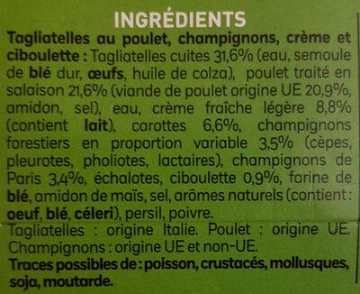 Tagliatelles au Poulet, Champignons, Crème - Ingredients - fr