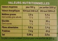 Tagliatelles au Poulet, Champignons, Crème - Nutrition facts - fr