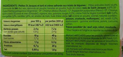 Petites st Jacques et torti - Ingredientes