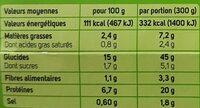 Petites st Jacques et torti - Informations nutritionnelles - fr