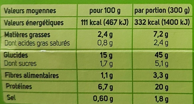 Petites st Jacques et torti - Nutrition facts - fr