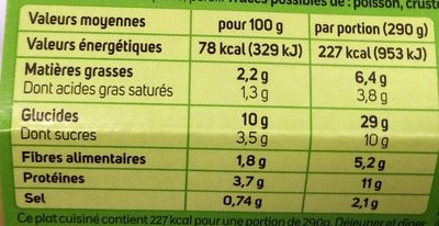 Cannelloni Ricotta et Epinards - Voedingswaarden - fr