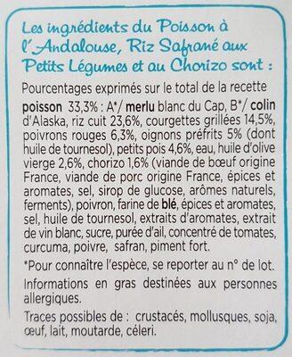 Poisson à l'Andalouse, Riz safrané aux petits légumes - Ingrédients