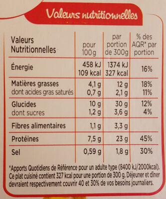 Poisson à l'Andalouse, Riz safrané aux petits légumes - Informations nutritionnelles - fr