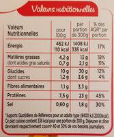 Poisson à l'andalouse riz safrané et courgettes grillées - Informations nutritionnelles - fr