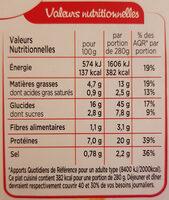 Petites gambas, compotée de tomates et tagliatelles au pesto - Informations nutritionnelles - fr