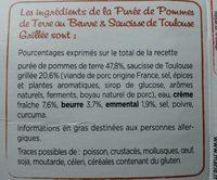Saucisse de Toulouse grillée, Puree de pomme de terre - Ingredients