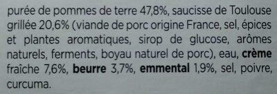 Saucisse de Toulouse grillée, Puree de pomme de terre - Ingrédients - fr