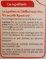 Cabillaud Sauce Citron, Riz aux Petits Légumes - Ingrédients - fr