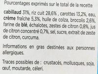 Cabillaud Sauce Citron, Riz aux Petits Légumes - Ingredientes