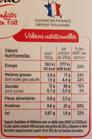 Cabillaud Sauce Citron, Riz aux Petits Légumes - Informations nutritionnelles - fr