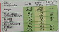Cabillaud Sauce Citron, Riz aux Petits Légumes - Informations nutritionnelles