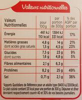 Paupiette de veau jardinière de légumes - Voedingswaarden - fr
