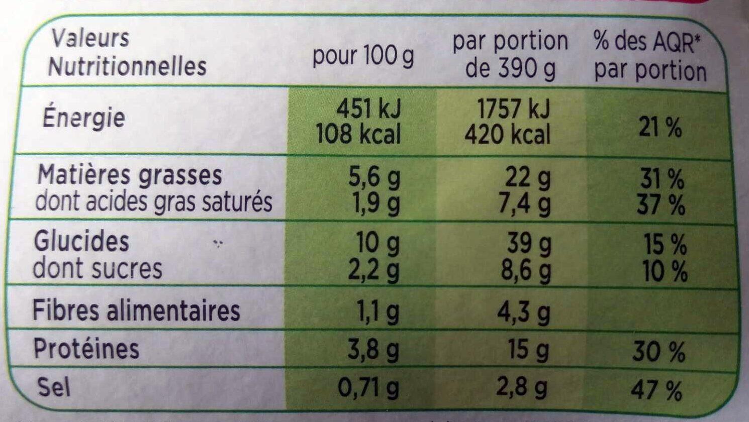 Tomates Farcies, riz à la tomate - Informations nutritionnelles