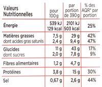 Tomates Farcies, riz à la tomate - Nutrition facts - fr