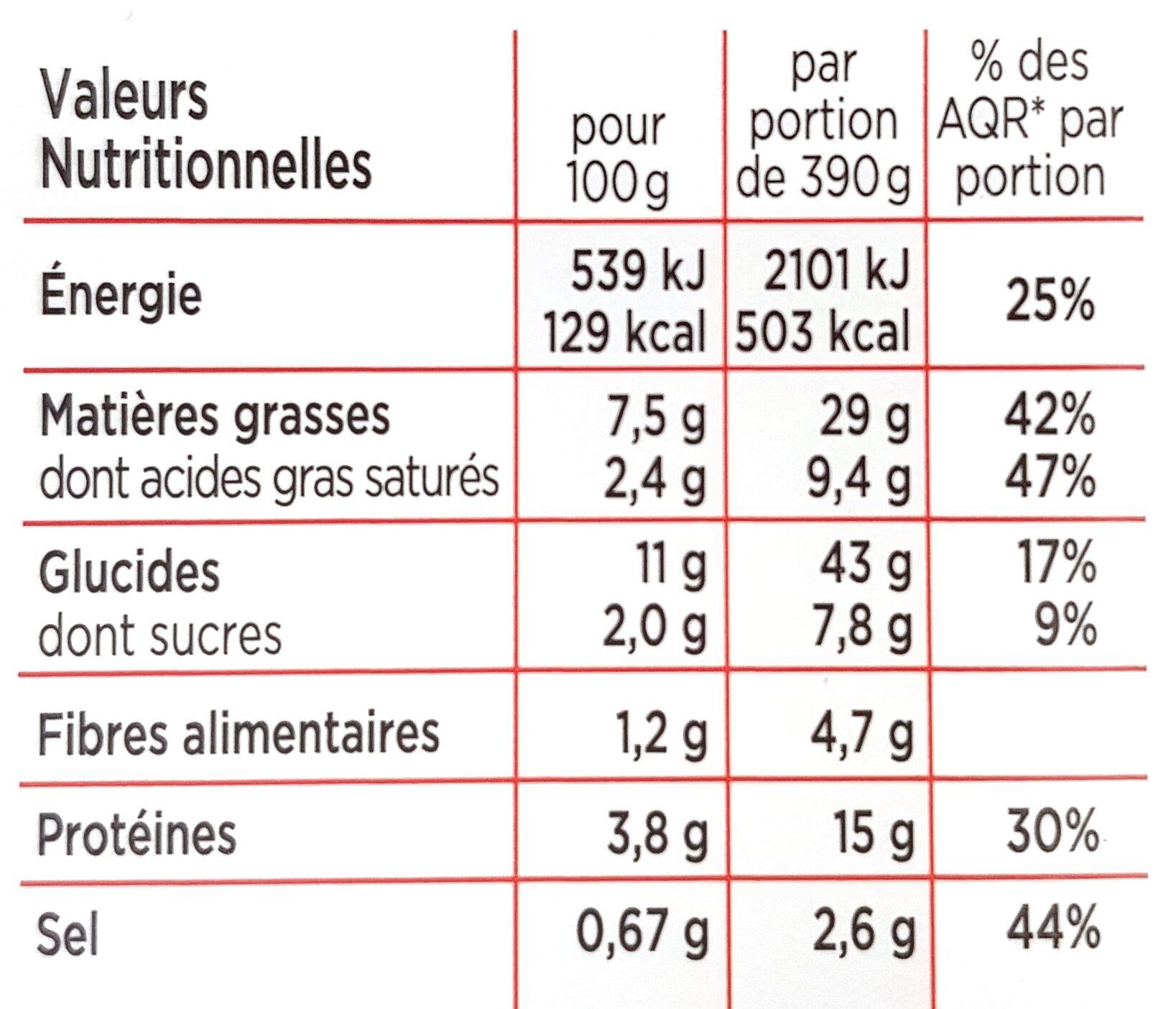 Tomates Farcies, riz à la tomate - Voedingswaarden - fr