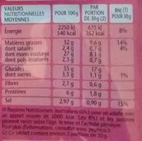 3D's Bugles - Goût bacon - Nutrition facts
