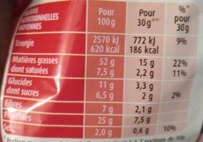 Bénénuts Cacahuètes grillées à sec - Voedingswaarden - fr