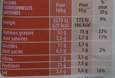 Cacahuètes Grillées à Sec - Informations nutritionnelles