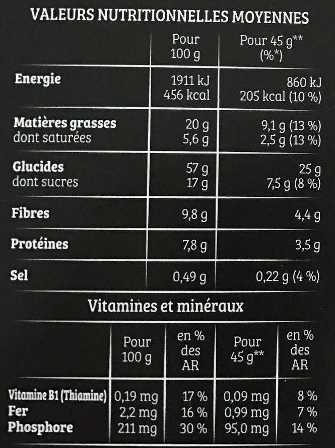 Cruesli Chocolat - Voedigswaarden
