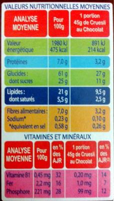 Cruesli au chocolat (Offre Spéciale) - Voedingswaarden - fr