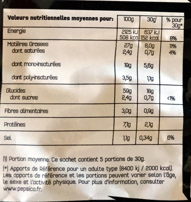 Nacho cheese - Nutrition facts - fr