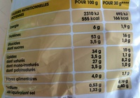 Moutarde Pickles - Nutrition facts - fr