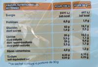 Maxi Craquantes Saveur Cheeseburger - Informations nutritionnelles