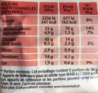 Bénénuts Twinuts Cacahuète enrobée croustillante goût barbecue - Informations nutritionnelles - fr