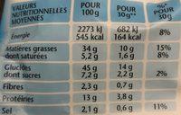 Benenuts twinuts original sel 150gx2+10% gratuit - Informations nutritionnelles - fr