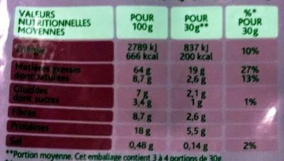 Cocktail de Noix Nobles grillées et salées - Informations nutritionnelles