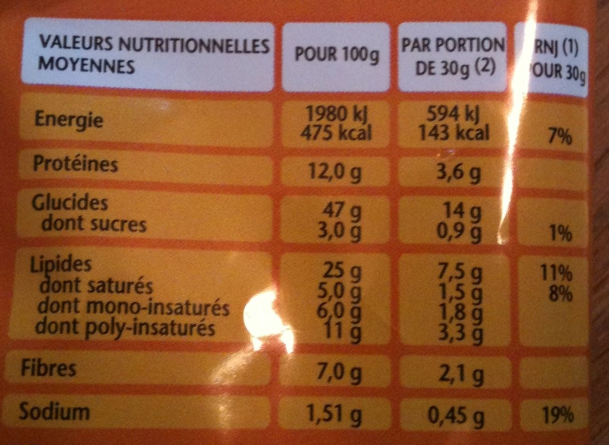 Pop Corn Apéro, Goût Fromage - Voedingswaarden - fr