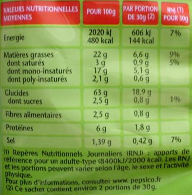 Fritelle Max, Goût Sauce Pom' Frites - Voedingswaarden - fr