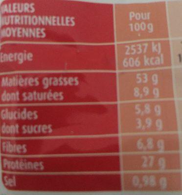 Cacahuètes délicatement salées extra croquantes - Nutrition facts - fr