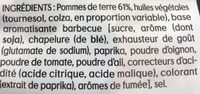 Saveur Barbecue - Ingredients