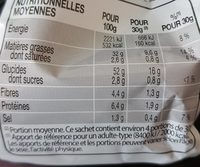 Saveur Barbecue - Nutrition facts