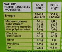 Cuits au four goût Huile d'olive et herbes - Voedigswaarden