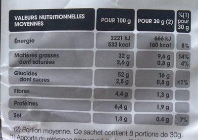 Saveur Barbecue - Voedingswaarden - fr