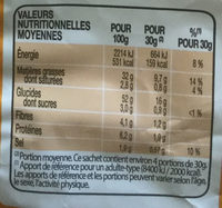 Saveur Fromage - Nutrition facts