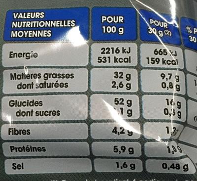 Saveur Sandwich Parisien - Informations nutritionnelles - fr