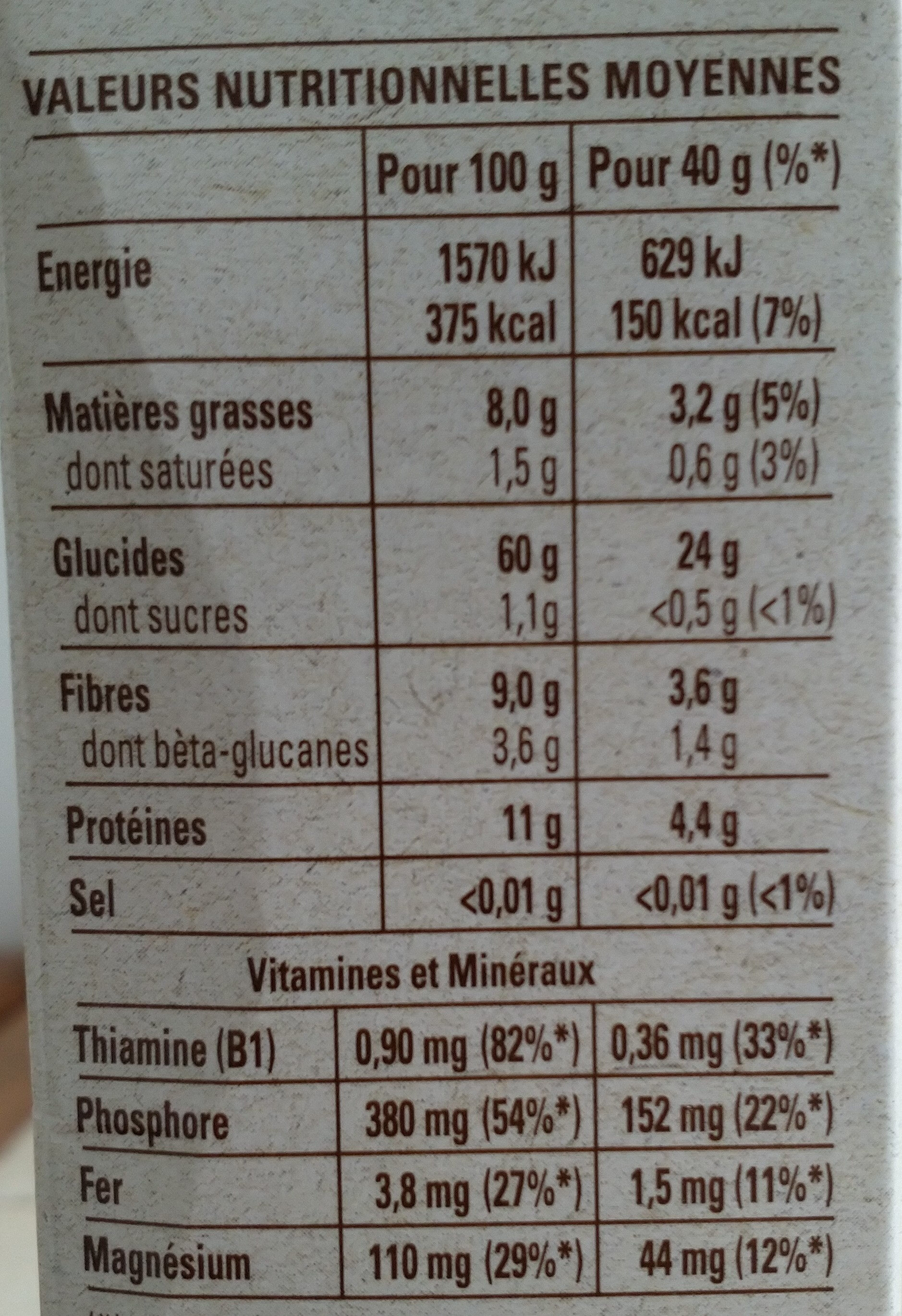 Quaker Oats - Informations nutritionnelles - fr