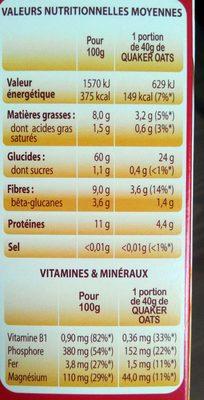 Quaker Oats - Informations nutritionnelles