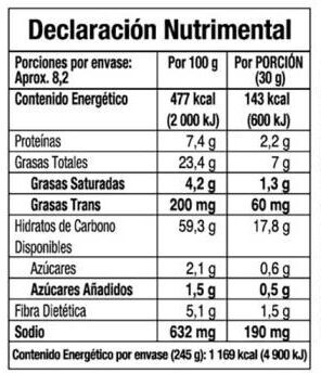 Doritos goût nacho cheese - Información nutricional - es